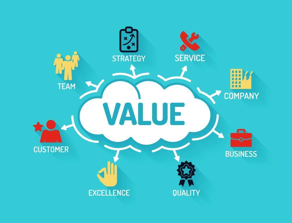 Apa Sebenarnya yang Hendak Dicapai Melalui Creating Shared Value?